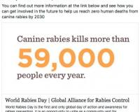 Visits to GARC's Facebook page surged on World Rabies Day; this post was the most popular.